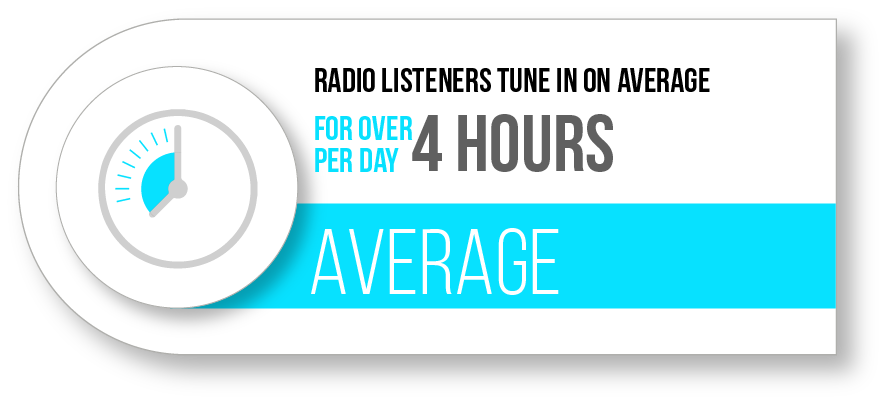 listen-for-over-4-hours